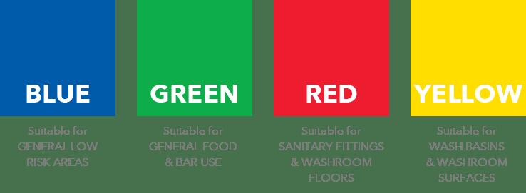 Serviciile de curățenie, Culorile și Sustenabilitatea | FM ...